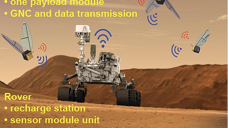 NASA'nın yeni projesi: Marsarıları.
