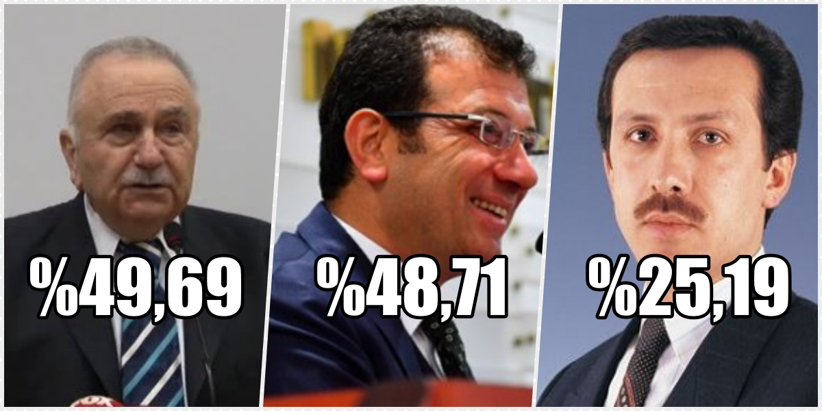 İstanbul'da Son 35 Yılda Yapılan Yerel Seçimlerde Hangi Aday Ne Kadar Oy Aldı?