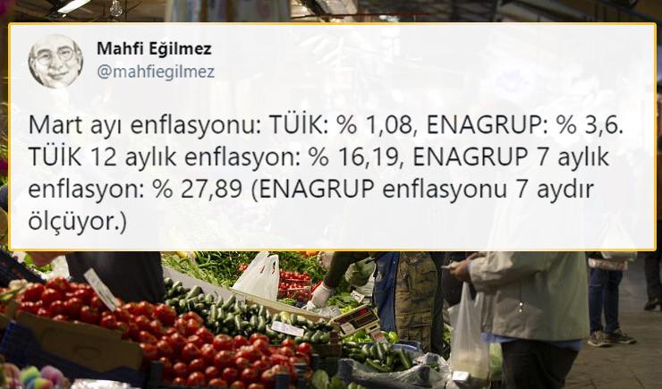 Akademisyenlerin Hesapladığı ile TÜİK'in Enflasyonu Arasında 3 Kat Fark Var!