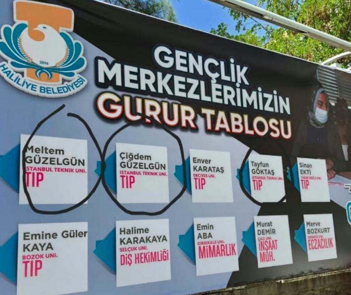 Belediye 'Gurur Tablosu' Diye Paylaştığı Afişte Öğrencileri Olmayan Bölüme Yerleştirdi!