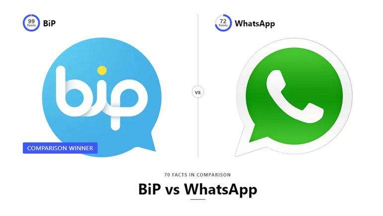 BiP WhatsApp'ı geride bıraktı