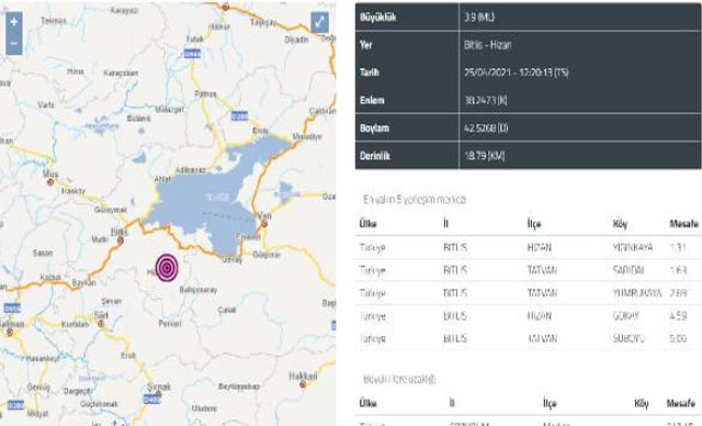Bitlis'te 19 Dakika Arayla 2 Deprem