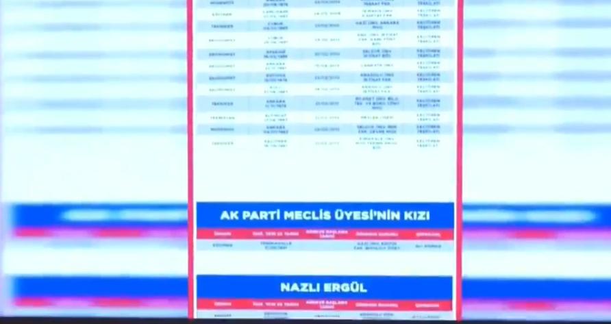 Mansur Yavaş, Torpille İşe Girenlerin Listesini Dev Ekranda Yayınladı