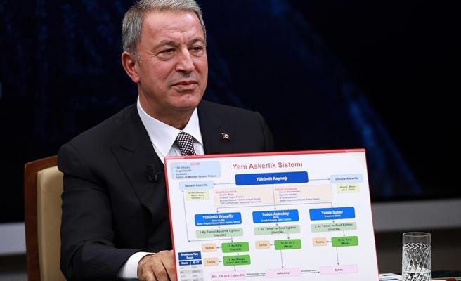 Milli Savunma Bakanı Hulusi Akar Açıkladı: İşte Yeni Askerlik Sisteminin Detayları