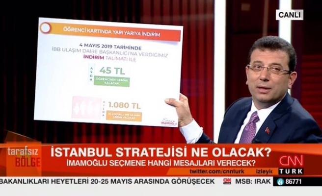 Süre Verdi: CNN Türk'ten Apar Topar Biten 'Tarafsız Bölge' Programı Hakkında Açıklama