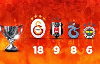 Galatasaray'dan Türkiye Kupası göndermeli günaydın...