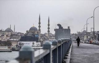 IMF Raporu: Türkiye, Pandemide Halkına En Az Destek...