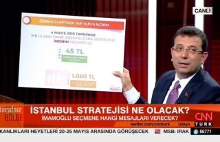 Süre Verdi: CNN Türk'ten Apar Topar Biten 'Tarafsız...