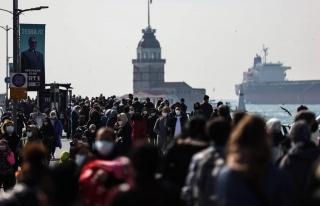 Türkiye, Satın Alma Gücü Açısından 37 Avrupa...