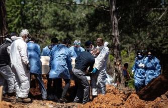 BBC Türkçe Araştırması: Türkiye'de 11 İlde, 8 Ayda 11 Bin Ek Ölüm Meydana Geldi