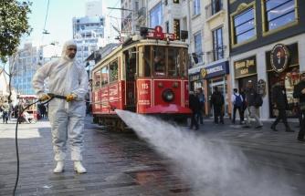 Türkiye'de Sokağa Çıkma Yasağı Kararı Neden Alınmıyor?